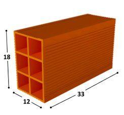 Ladrillo ceramico hueco 12x18x33 uso directorio - Ladrillo ceramico hueco ...